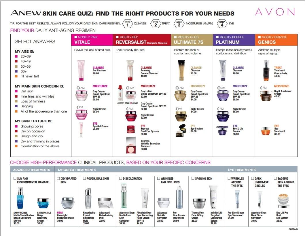 Avon Skincare Quiz